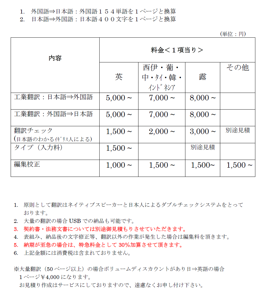 Translation Price List/翻訳の価格表